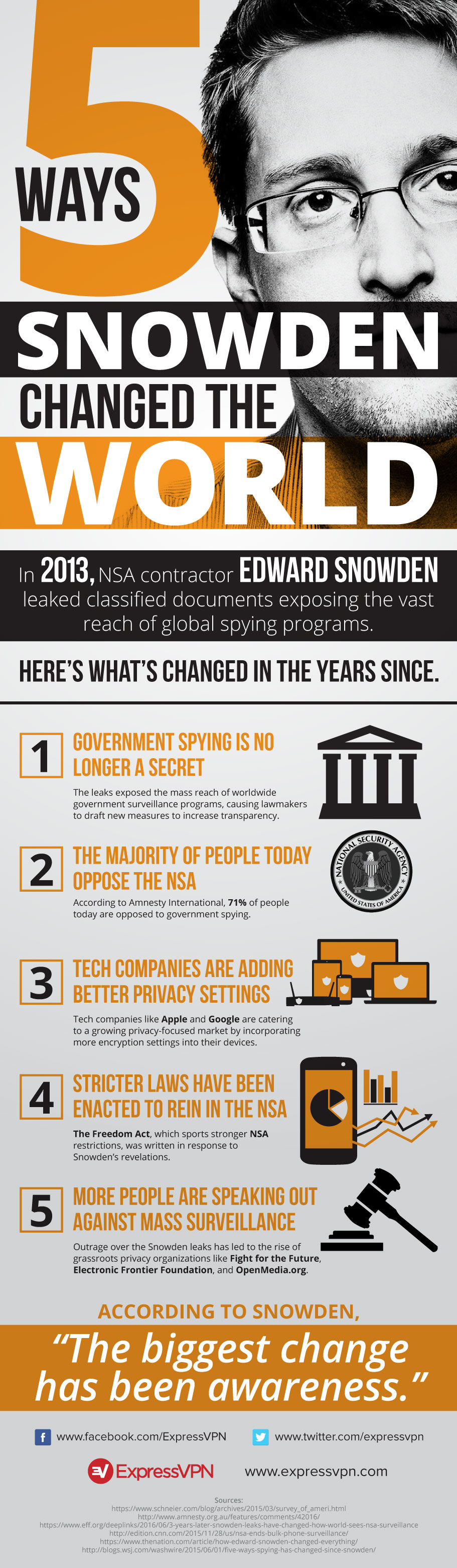 ExpressVPN com - 5 Ways Snowden changed the world